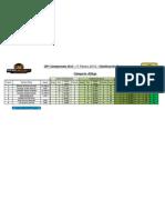 GP1-Clasificacion_92Kgs