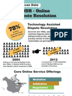 ODR in North America - Infographic