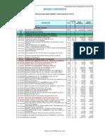 PE-VIII- Listado de Partidas 1700 kVA