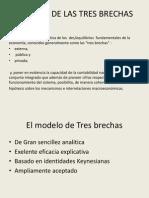 elmodelodetresbrechas-110527141231-phpapp01