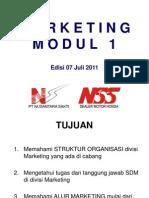 Marketing New (Modul 1)