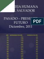 Parejas El Salvador 2011