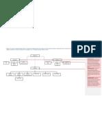Actividad 3_ubicación del Derecho familiar