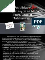 Pagbibigay-Interpretasyon Sa Mapa, Tsart, Grap At