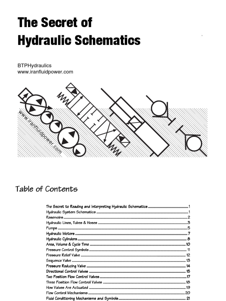 Hydraulics symbols valve pump biocorpaavc Gallery