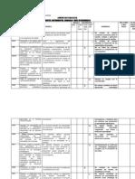Procesamiento y Analisis de La Informacion