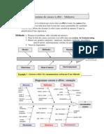 Diagramme de Causes a Effet