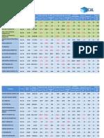 Results Update -Dec 2012 20.02