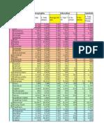 Citywide Kelurahan Kecamatan Data