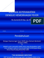 Dhf Indonesia