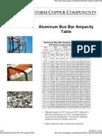 Aluminum Bus Bar Alloy 6101 Ampacity