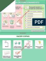 Manual de Operador Sharp MX2310U