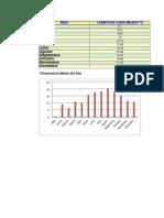 Temperaturas y Precipitaciones Medias en Colindres en 2.012-1[1]