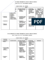Plano de aula de Artes.doc