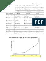 Evolución Social (Alvin Toffler).pdf