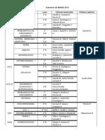 Examenes de MARZO 2013