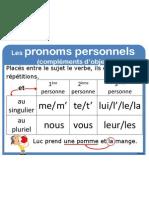 Affichage Pronoms Personnels Complements D-obj