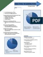 Package Fact Sheet v4