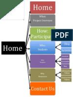site structure flow chart