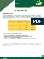 Configuraciones electrónicas