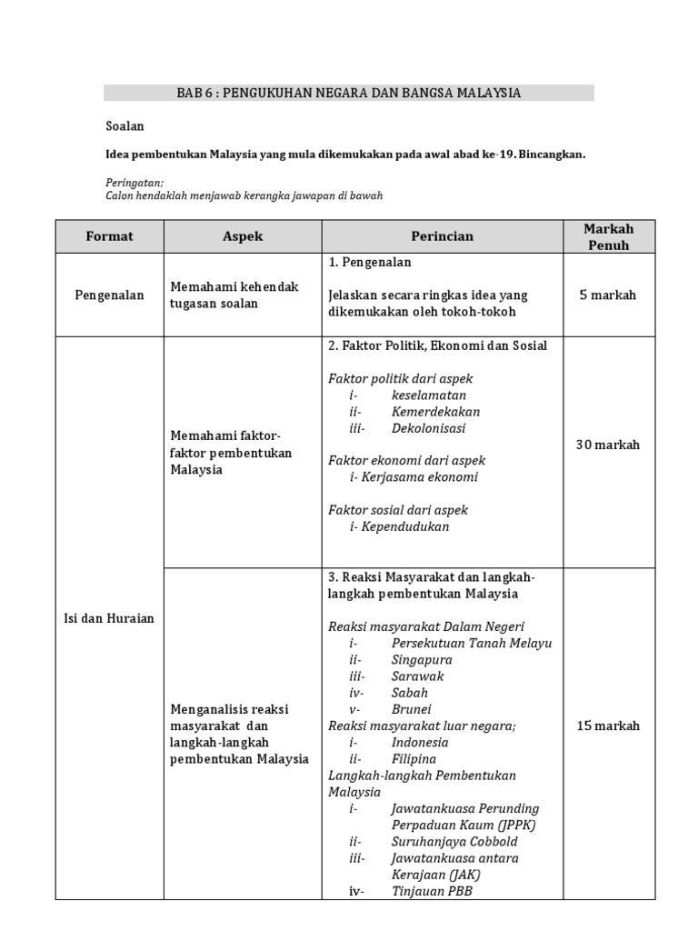 Bab 6 Pengukuhan Negara Dan Bangsa Malaysia Soalan