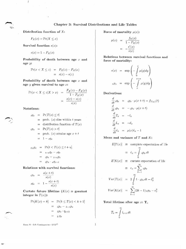100 Greatest Integer Function Worksheet – Greatest Integer Function Worksheet