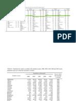 Population Scenarios 2000-2300
