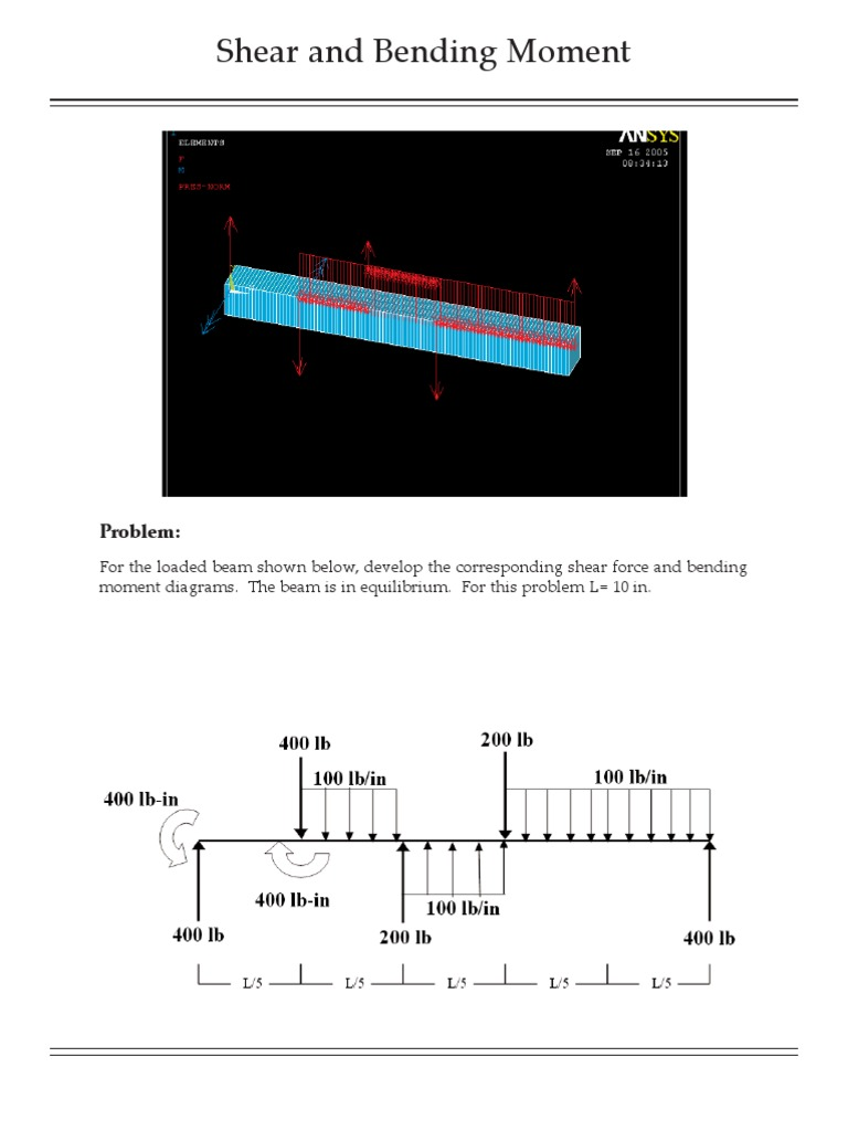 Sfd And Bmd In Ansys Apdl Bending Graphical User Interfaces Beam Diagram