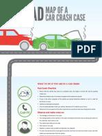 Road map of a car crash case