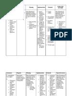 Ncp Pathophysiology Acute Pyelonephritis