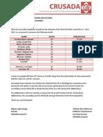 Crusada Results 2013