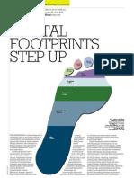 Digital Footprints Step Up