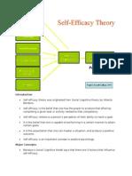 Self Efficacy (1)