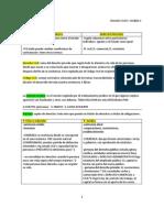 Resumen Derecho Civil 1_modulo 1