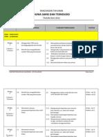 76877134 Rancangan Pengajaran Tahunan KSSR Dunia Sains Teknologi Tahun 2 2012
