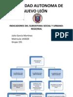 Indicadores Del Subsistema Social y Urbano-regional
