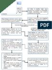 Calculo diferencial mapa concptual.pptx