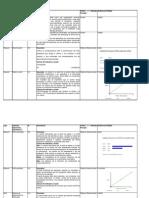 Criterios y Subcriterios Evaluacion Carreras