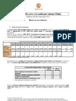 rapporto federcultura 2012