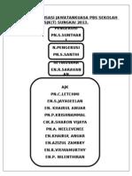 Carta Organisasi Jawatankuasa Pbs Sjk Sungkai 2013