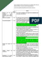 Regulamento de Plantão ROS parte 2