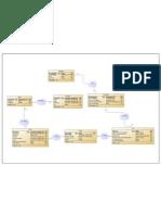 Diagramme_1
