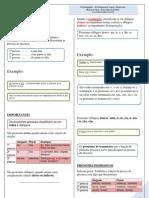 Pronomes e Pronomes Relativos