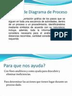 1.2 Diagramas de Procesos