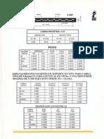 Lámina Ingasa I-101, propiedades.pdf