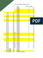 Animal Price List d1_kanpur