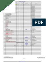 Appendix j - Qq01 Bms Io Points List