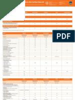 Tabela de Recompensas e Beneficios Dos Cartoes Itaucard Dez