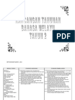 76878800 Rancangan Pengajaran Tahunan KSSR BM Tahun 2 2012