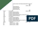 Sample of Big Commerce Import Sheet